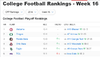 2019-09-24 03_05_51-2014 College Football Rankings for Week 16 _ ESPN.png